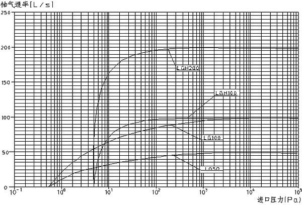 lg47le5500-ca电路图